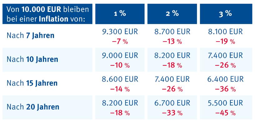 Inflation einfach erklärt Claus Roppel